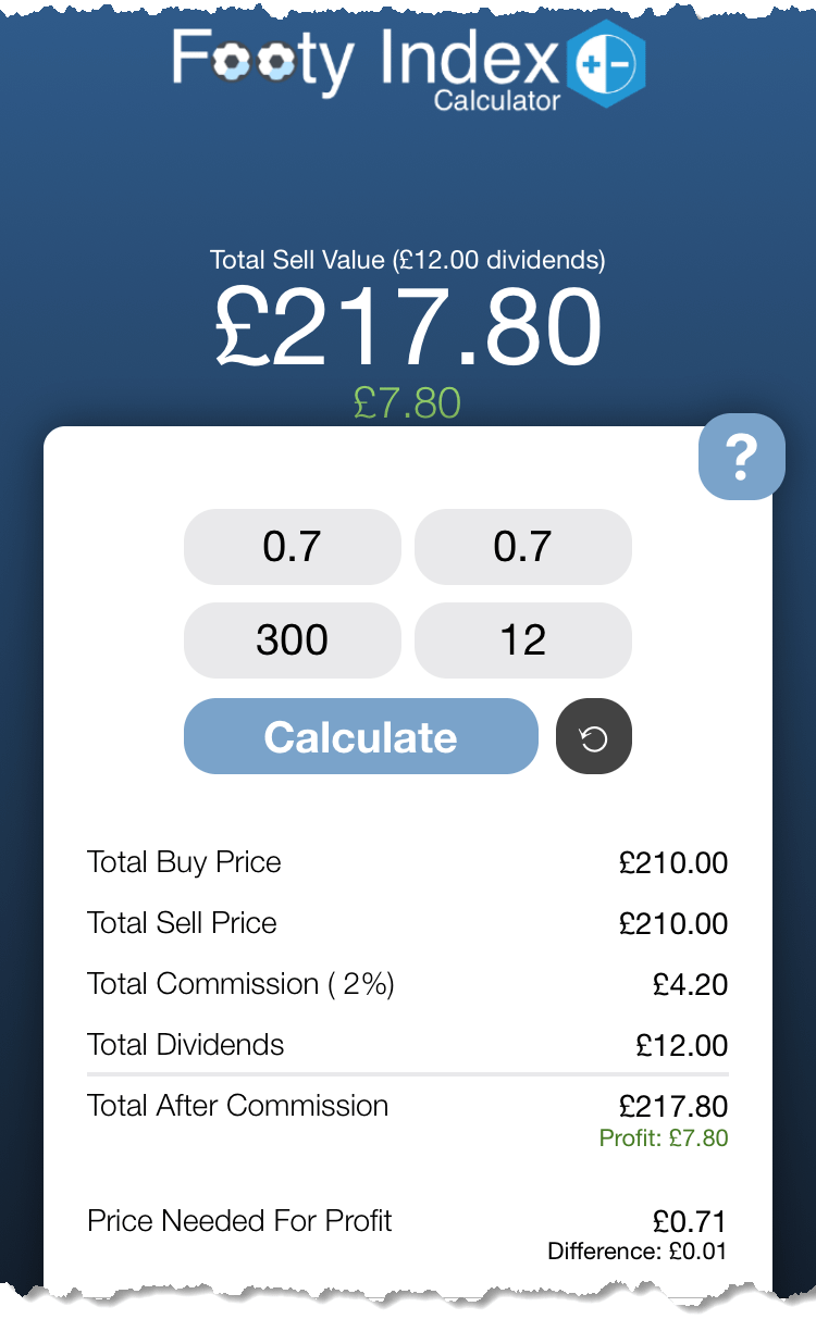 football index inplay dividends - dzeko calculation